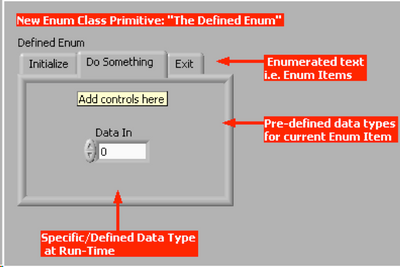 c how to make an enum property