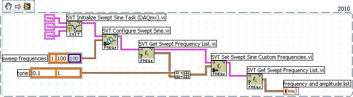 Custom Discrete Sweep Configuration_readable.png