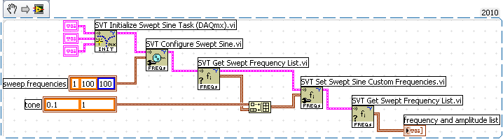 Custom Discrete Sweep Configuration_readable.png
