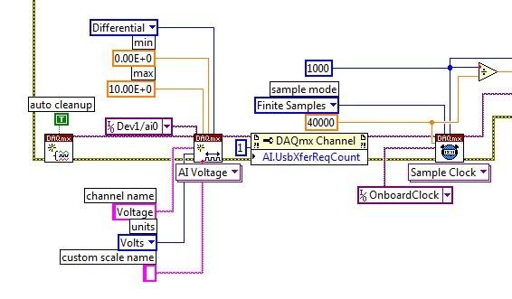 daqmx channel property.jpg