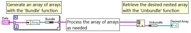 arrayarraydiagram.png