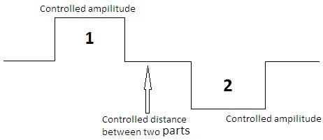 Signal of the input22.jpg