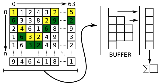 how to clear a buffer array in c++