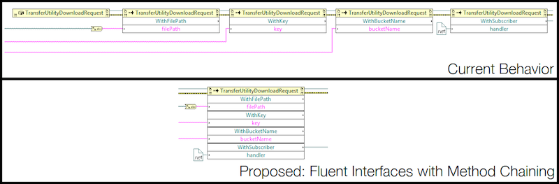 LabVIEW-Idex-Proposed-Fluent-Interface-with-Method-Chaining.png