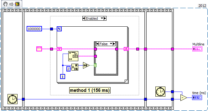 Concatenate string methods benchmark.png