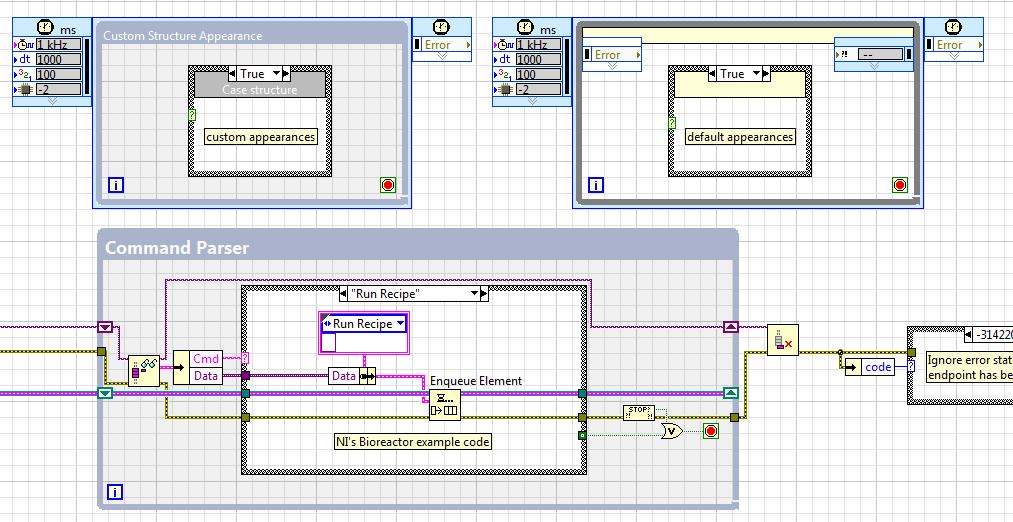 Block diagrams can be beautiful!