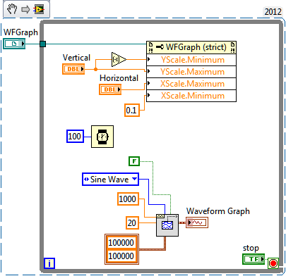 Labview Making A Simple Oscilloscope Discussion Forums