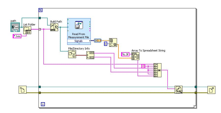 how to read lvm file in labview