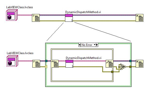 DVR DynamicDispatch.PNG