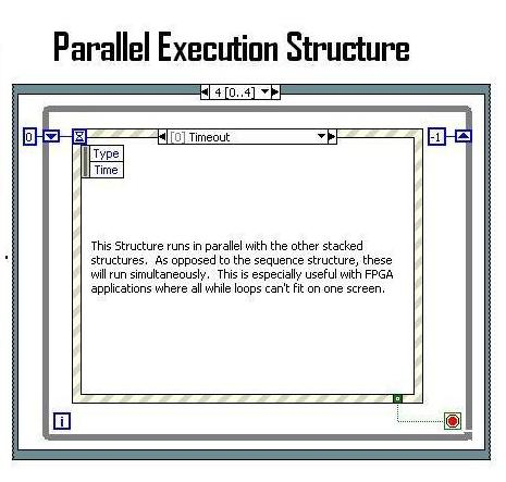 Parallel Execution Structure 4.JPG