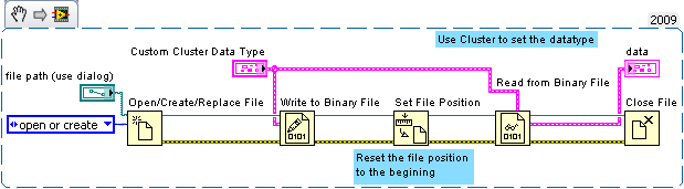 Read and Write Cluster to Bin file.png