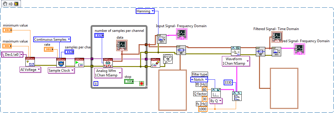 Solved Continuous Data Acquisition And Analysis In Real Time