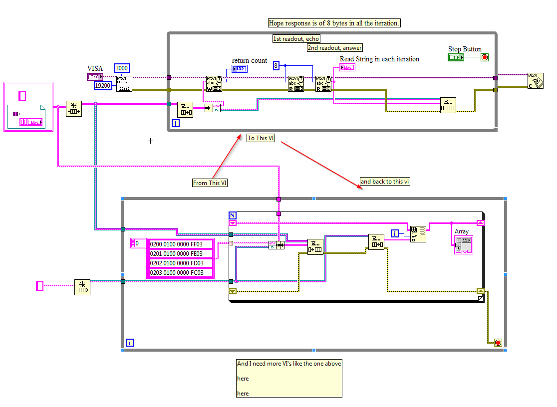 Serial Communication With Labview Tutorial Loops Lordklever Acura Kes Diagram