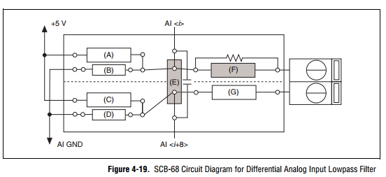 pxi 6229 scb 68 current measurement with low pass filter rh forums ni com