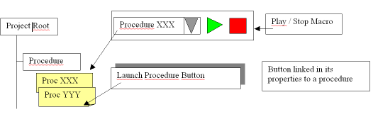 ProcedureObjects.png