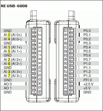 ni usb 6008 wiring diagram usb 6008 wiring diagram