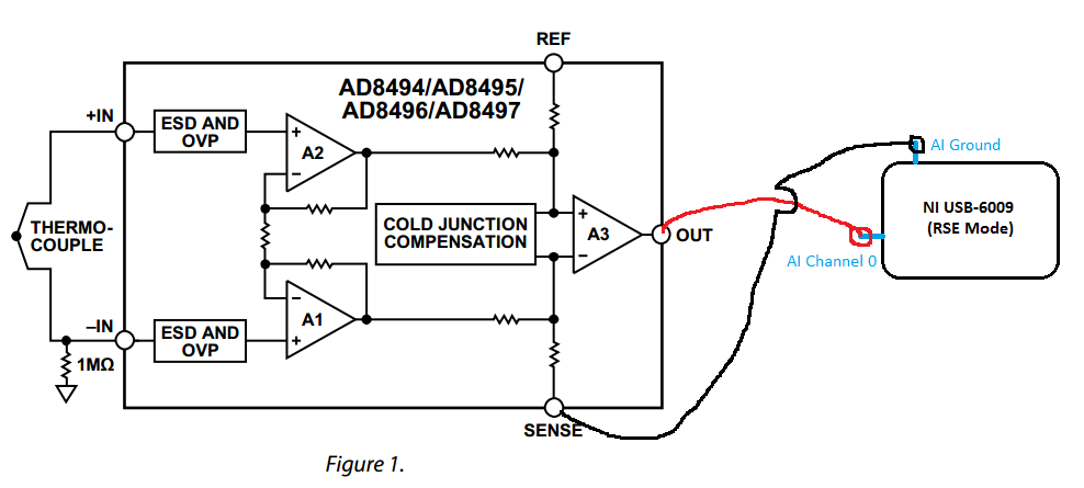 ad8497 amplifier connection to thermocouple