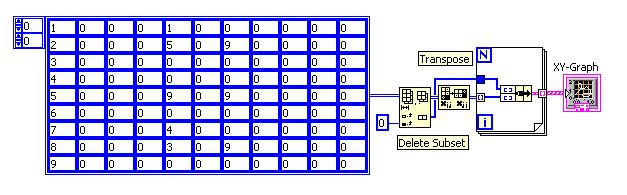 how to delete value feom array delphi