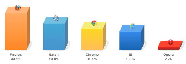 Browser_Germany.png
