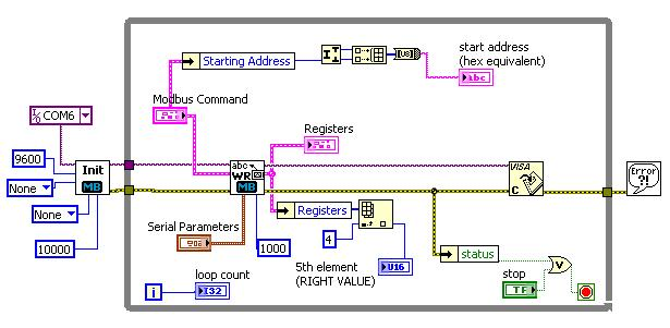 Solved: need help on modbus RTU: don't know the meaning of