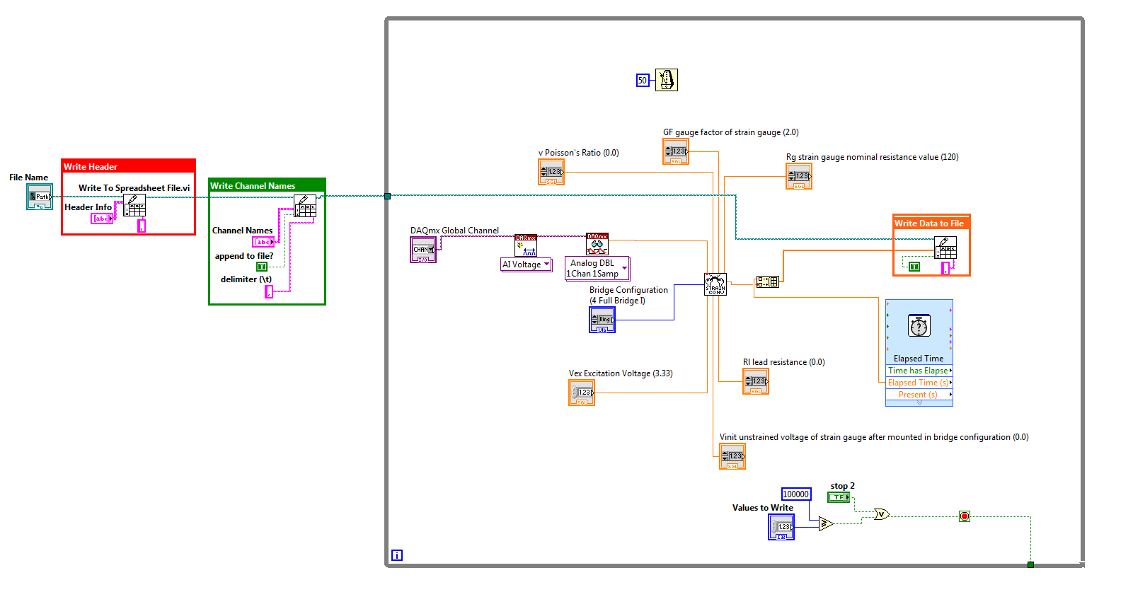 WRG-4500] Strain e Wiring Diagram on