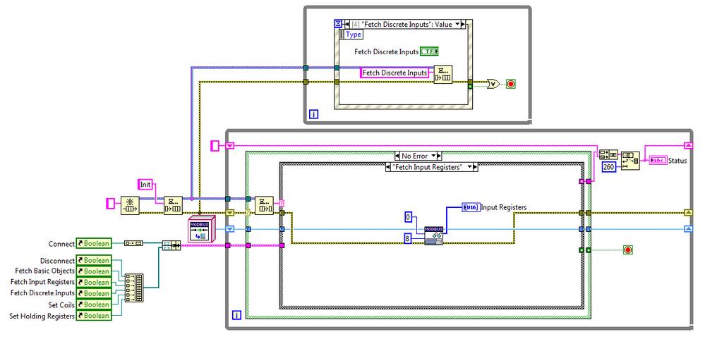 Modbus RTU over TCP (Simex Transmitter and Advantech Server