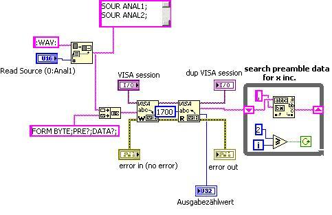 Labview visa read hex