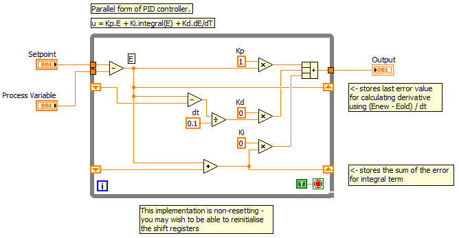 Drawing as well Alg Types in addition Maxresdefault furthermore I Bd C V as well Pid Bcontrol Bsystem. on pid controller block diagram