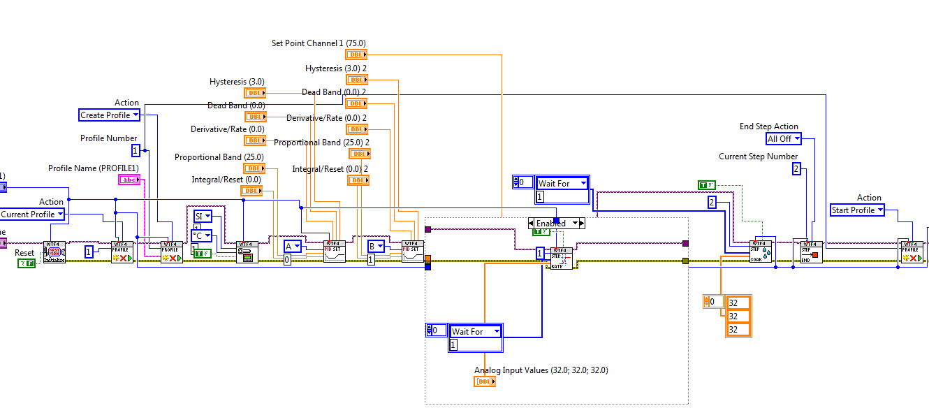 Watlow Wiring Diagram Manual Pid Controller Smoker Solved Monitoring A F4 Page 7 Discussion Whirlpool Refrigerator
