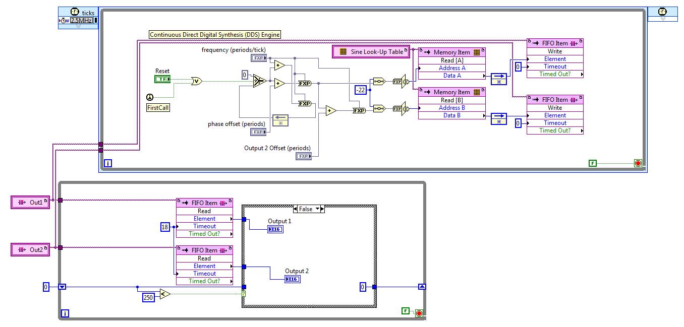Solved: FPGA: Modify Sine Wave Generator - NI Community