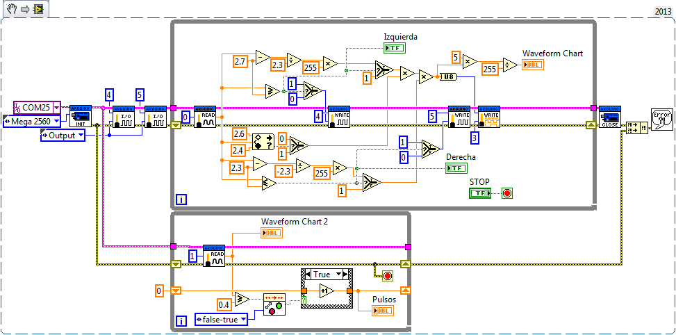 Two loops and questions about arduino discussion forums
