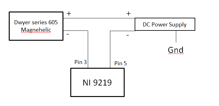wiring ni 9219 to collect 4-20ma current