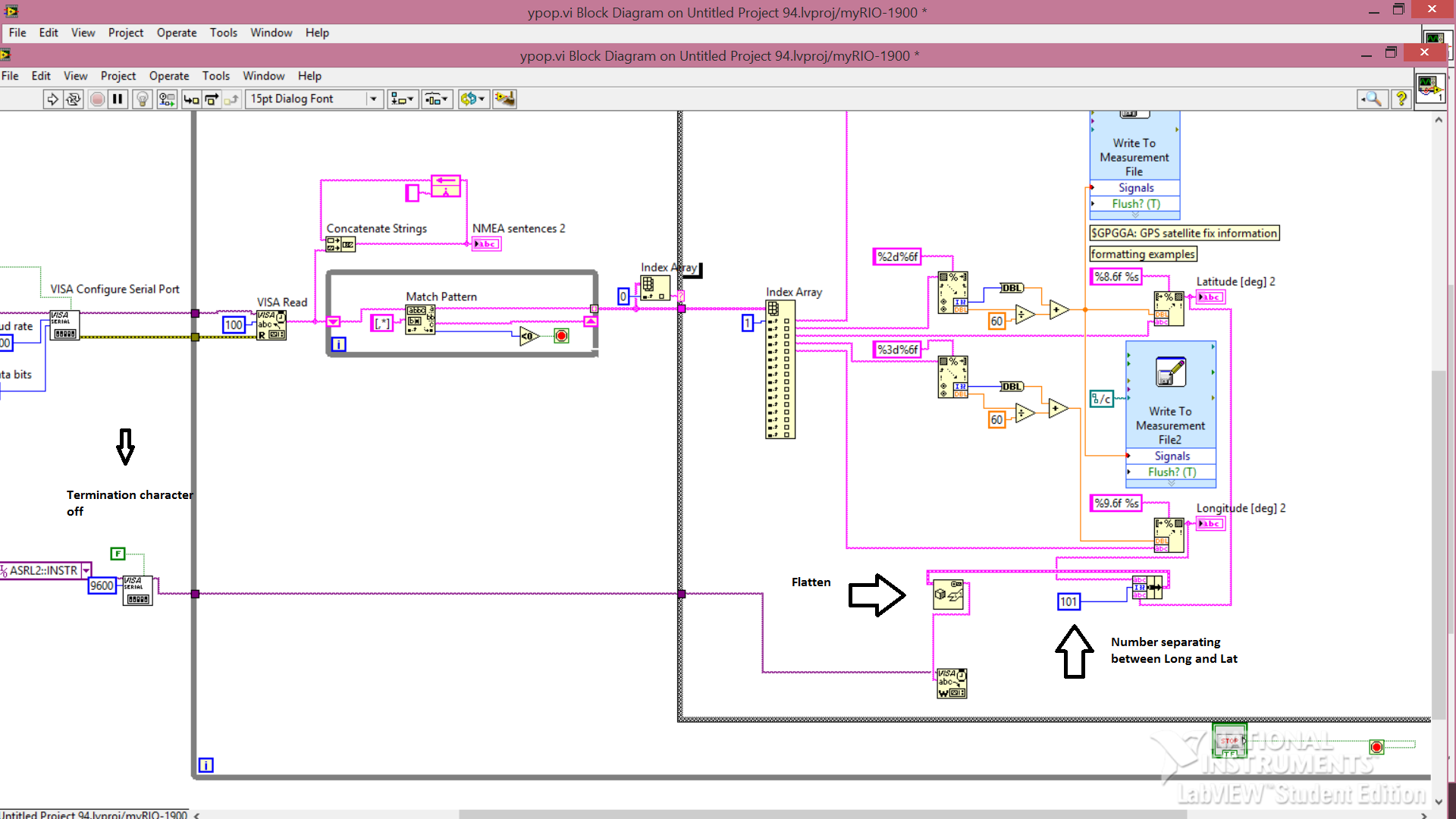 Xbee help with labview discussion forums national instruments xbeeg ccuart Images