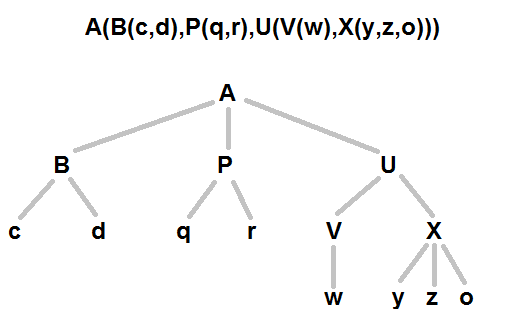 Tree from string.png