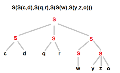 Tree from string-simplified.png
