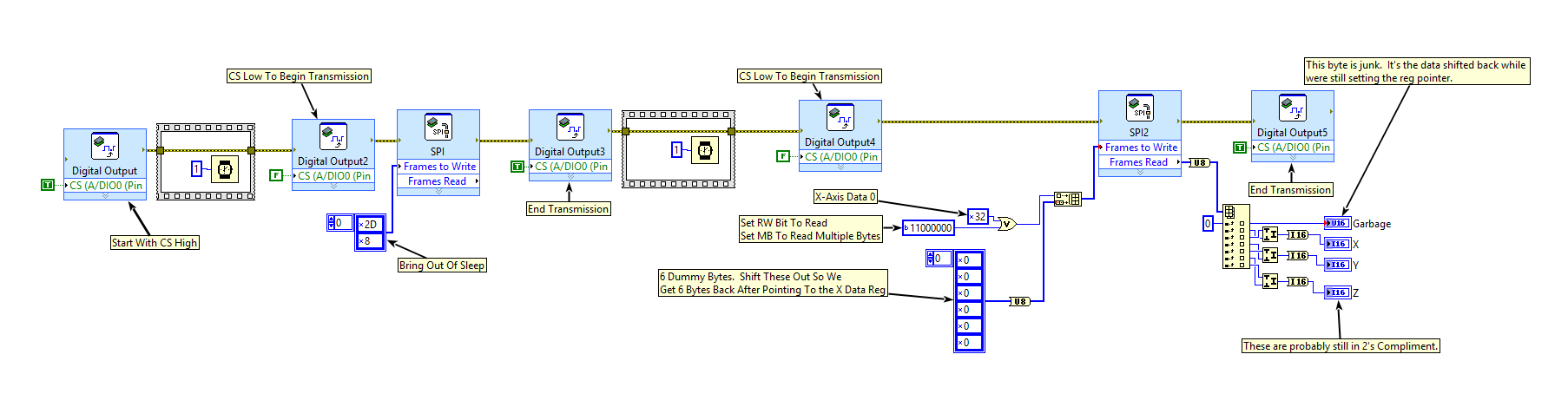 Adxl345 Via Spi Myrio Discussion Forums National Instruments Timing Diagram Here Is My First Stab At It I Dont Have The Sensor To Tests With So Let Me Know If This Works Ill Explain Differences Once We Figure Out