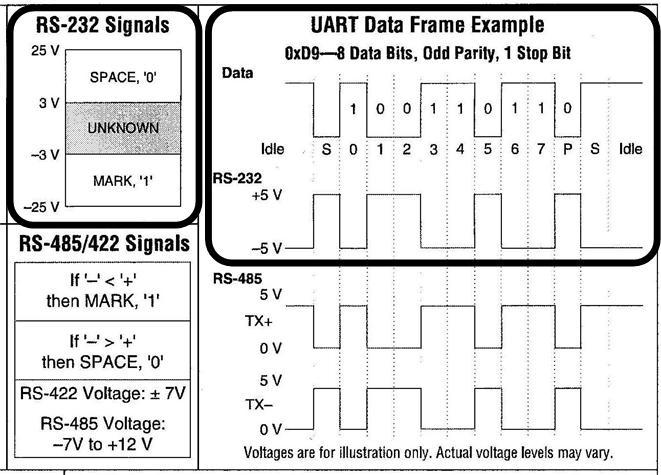 Solved: Serial communication with Instek PSP-603 power