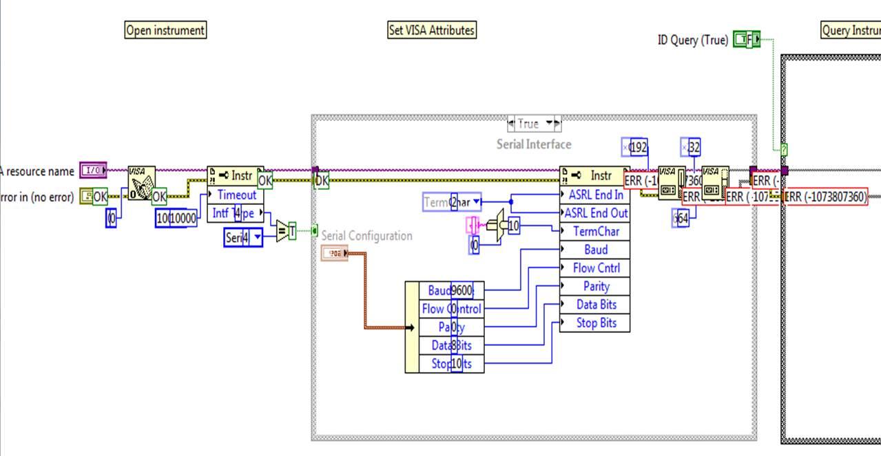 Intermittent error -VISA Serial Attributes & Set I/O ...