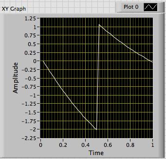 Formula plot.png