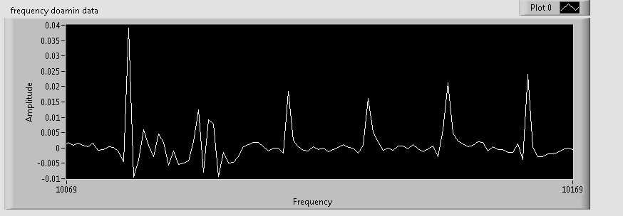 Solved: How to perform FFT on data coming through accelerometer is