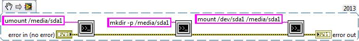 Linuxumountmount.png