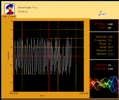 Solved: Virtual Oscilloscope
