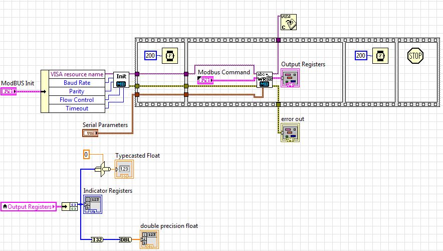 Solved: Reading Holding Registers Float Modbus RTU - NI Community