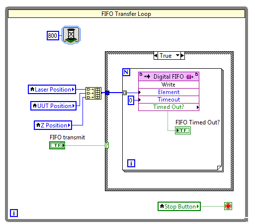Labview code: stream high-speed data between fpga and pc with a.