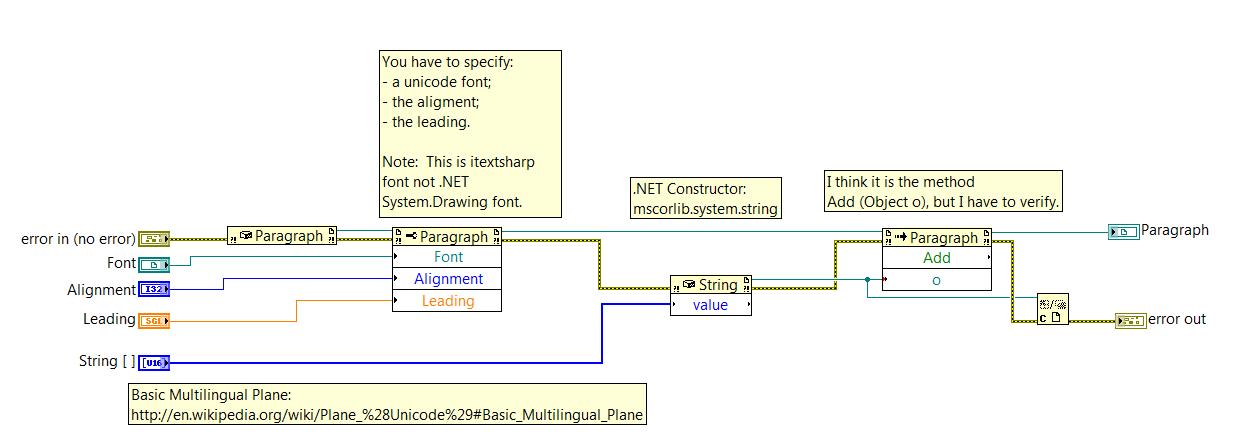 Unicode Font in a PDF report (iTextSharp) - NI Community