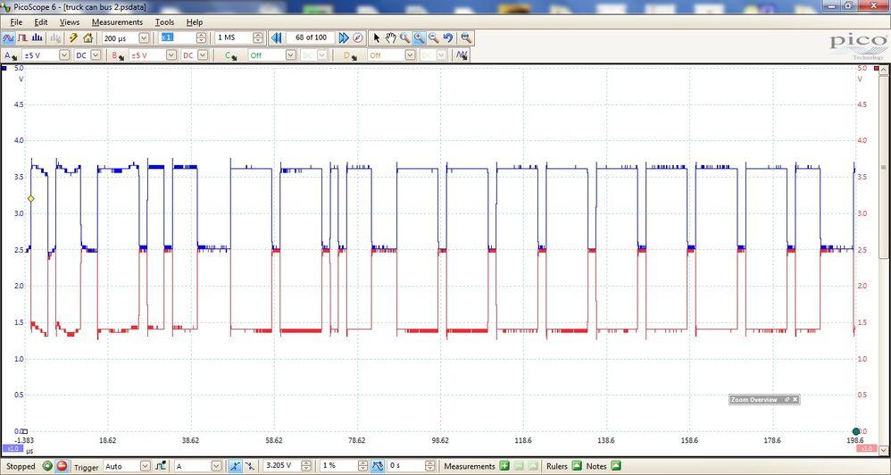 Testing Communication of Single Node with Oscilloscope - NI
