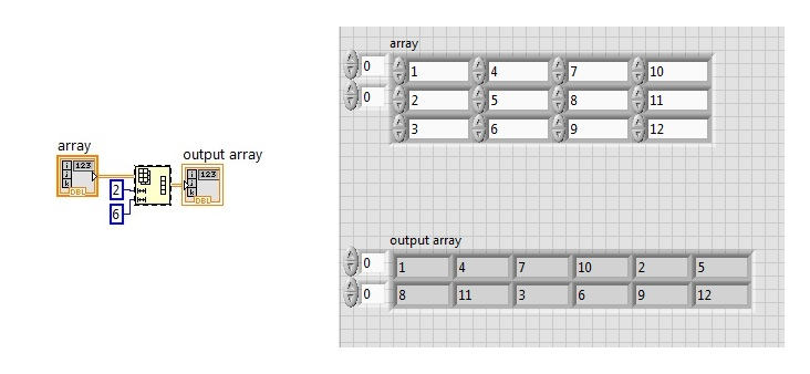 Solved: reshape array in labview from matlab coding - NI