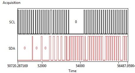 I2C Digital Waveform (IDW) - Page 8 - NI Community
