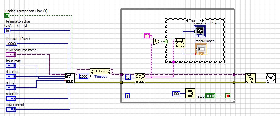 Serial Communication Labview - Arduino - NI Community