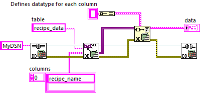 display one column in a list from a table in sql database - NI